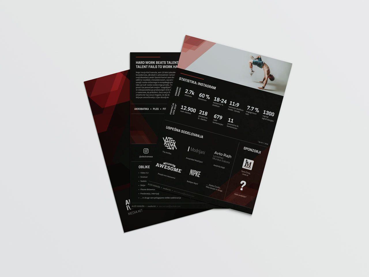 Oblikovanje media kit Aleš Ivanuša