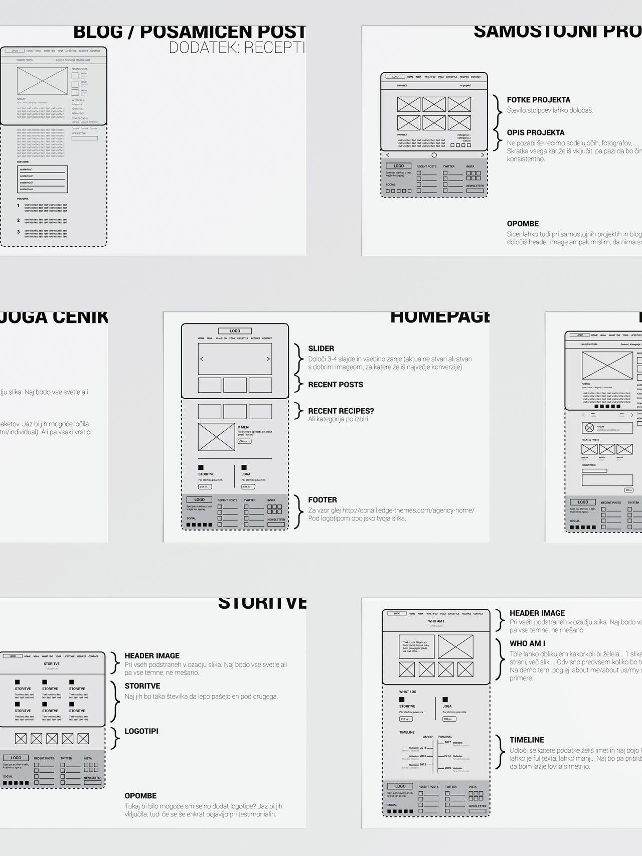 Mrežni modeli UI UX spletne strani