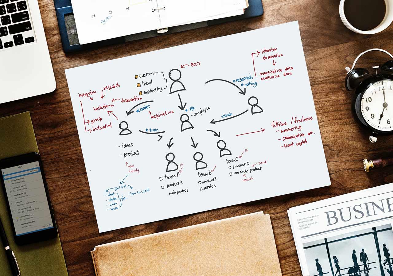 Načrtovanje strategije vsenine za spletne strani